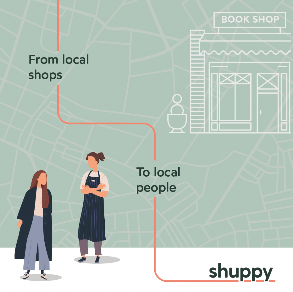 Attyflin Estate's produce is now available on Shuppy!